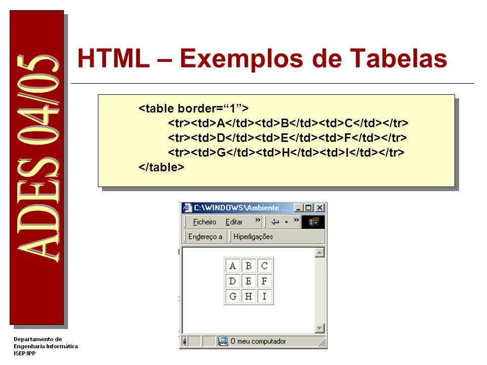 HTML – Exemplos de Tabelas