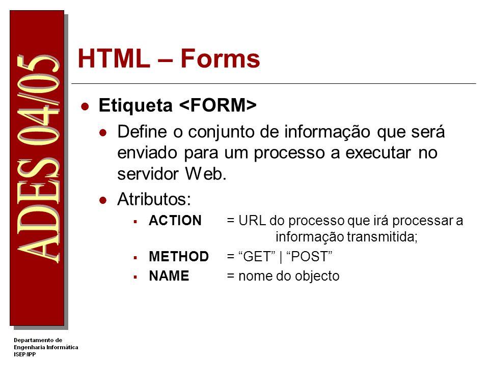 HTML – Forms Etiqueta <FORM>