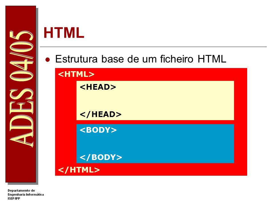 HTML Estrutura base de um ficheiro HTML <HTML> <HEAD>