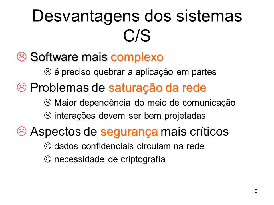 Desvantagens dos sistemas C/S