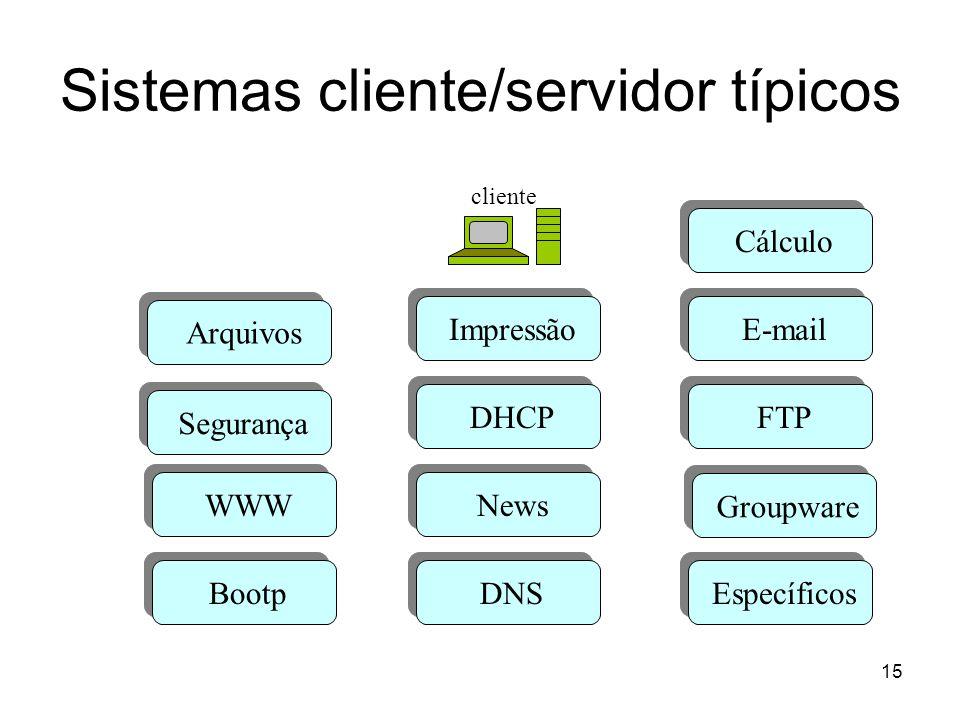 Sistemas cliente/servidor típicos