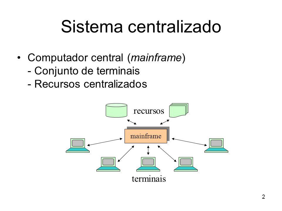Sistema centralizado Computador central (mainframe) - Conjunto de terminais - Recursos centralizados.