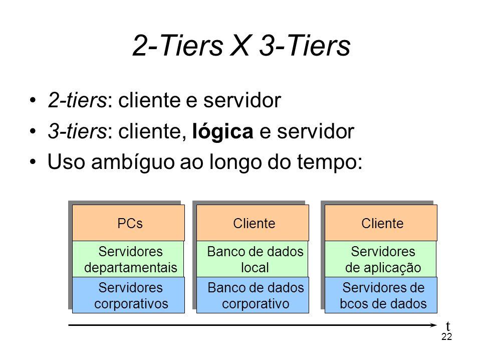 2-Tiers X 3-Tiers 2-tiers: cliente e servidor