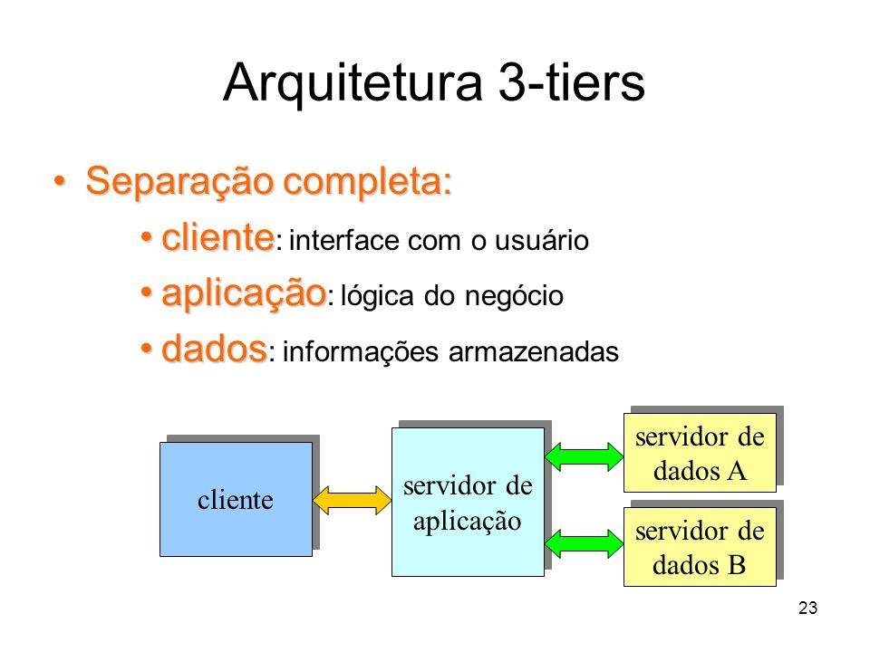 Arquitetura 3-tiers Separação completa: