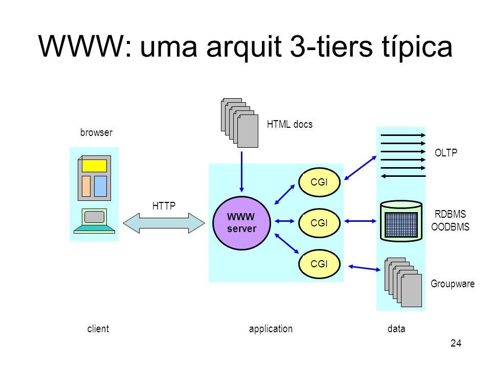 WWW: uma arquit 3-tiers típica
