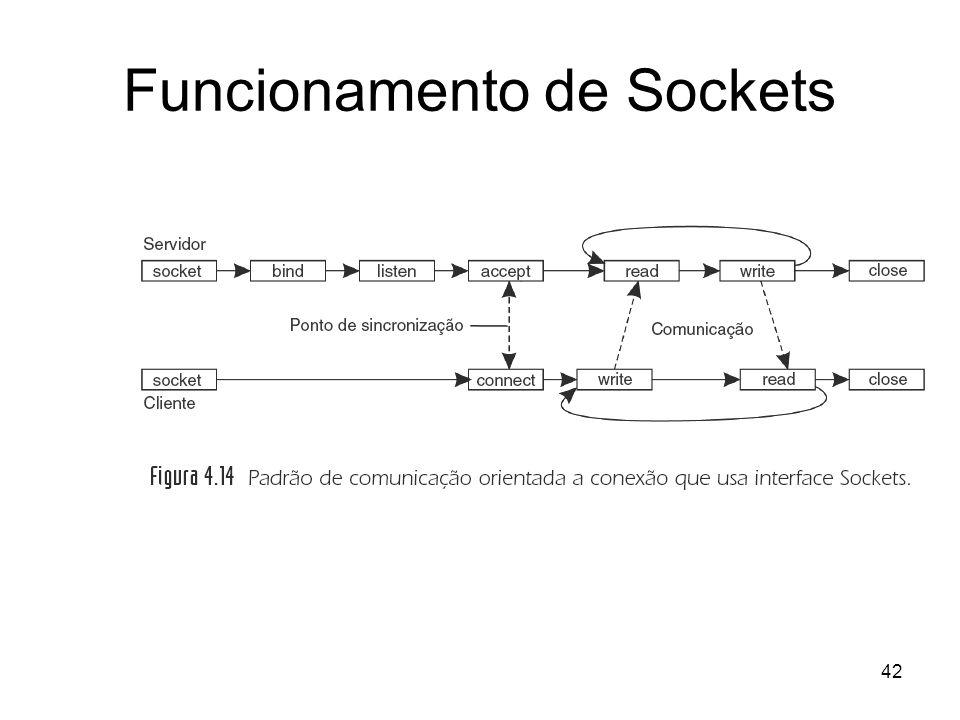 Funcionamento de Sockets