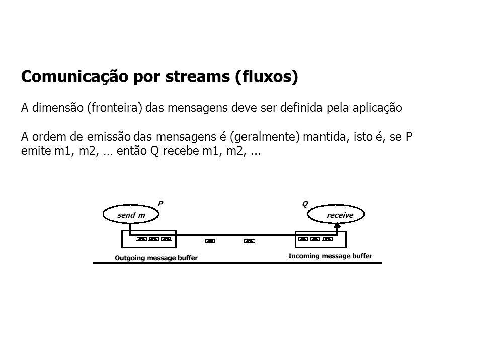Comunicação por streams (fluxos) A dimensão (fronteira) das mensagens deve ser definida pela aplicação A ordem de emissão das mensagens é (geralmente) mantida, isto é, se P emite m1, m2, … então Q recebe m1, m2, ...
