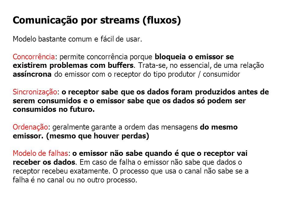 Comunicação por streams (fluxos) Modelo bastante comum e fácil de usar