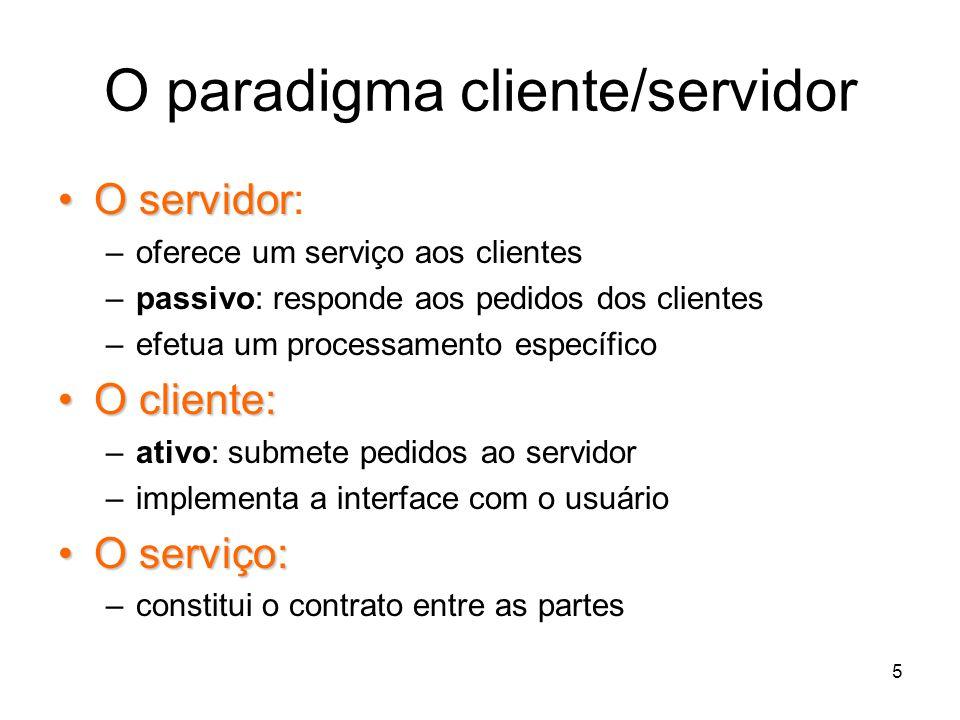 O paradigma cliente/servidor