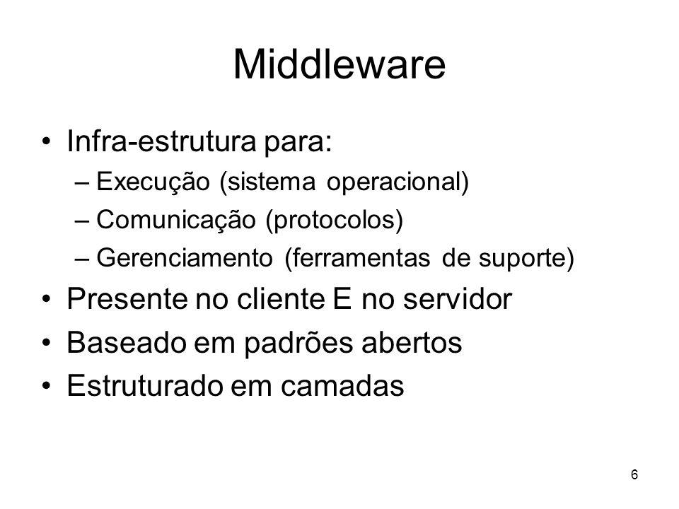 Middleware Infra-estrutura para: Presente no cliente E no servidor