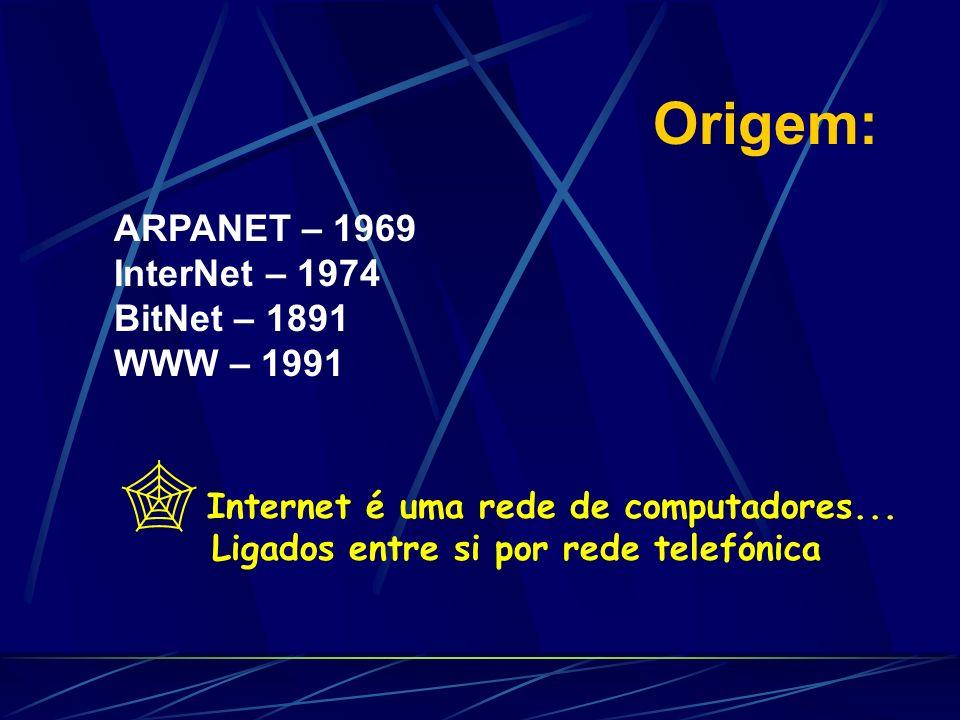 Origem: ARPANET – 1969 InterNet – 1974 BitNet – 1891 WWW – 1991