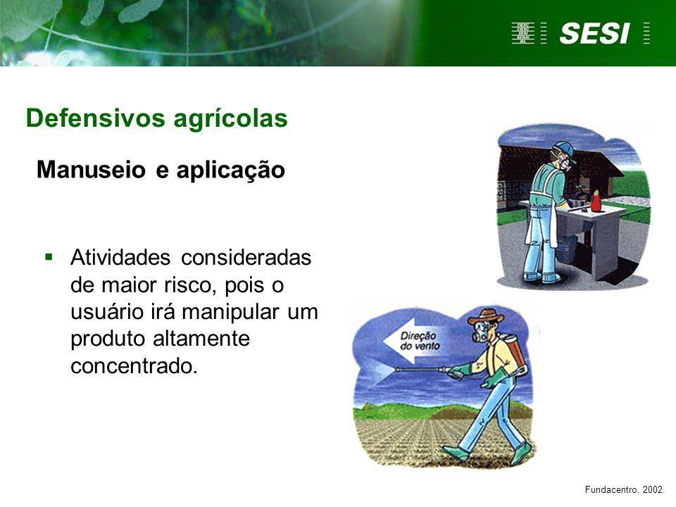 Defensivos agrícolas Manuseio e aplicação