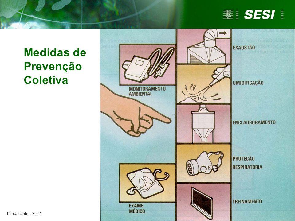 Medidas de Prevenção Coletiva