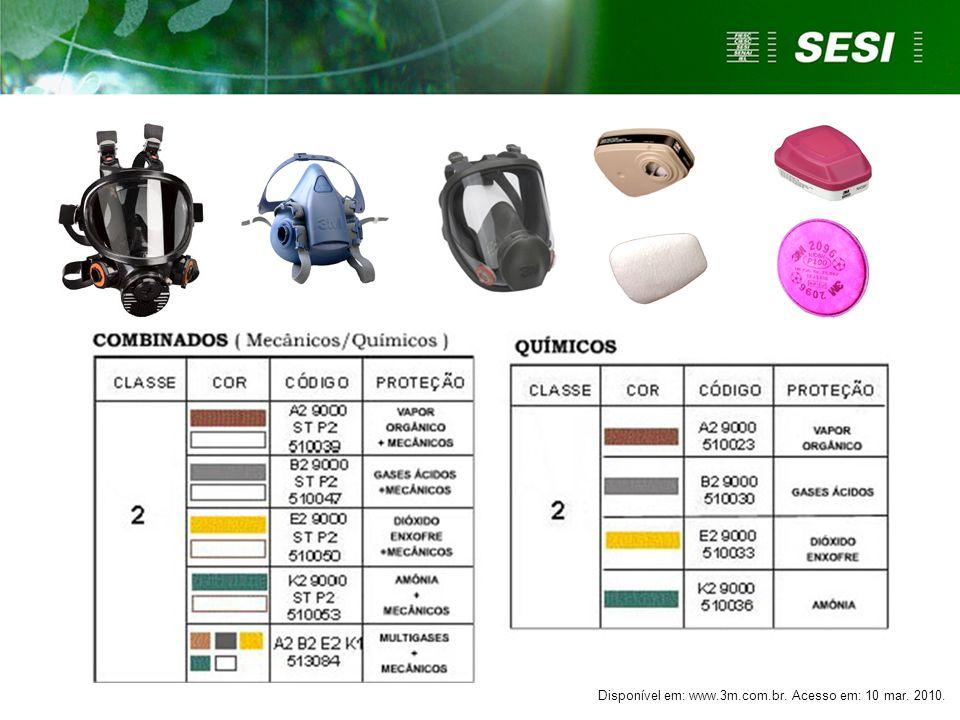 Equipamentos com filtros químicos (contra gases ou vapores nocivos)
