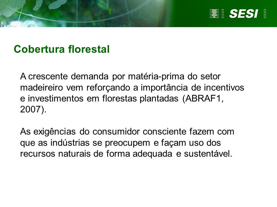 Cobertura florestal