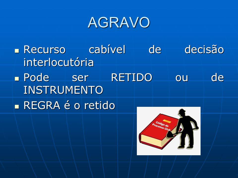 AGRAVO Recurso cabível de decisão interlocutória
