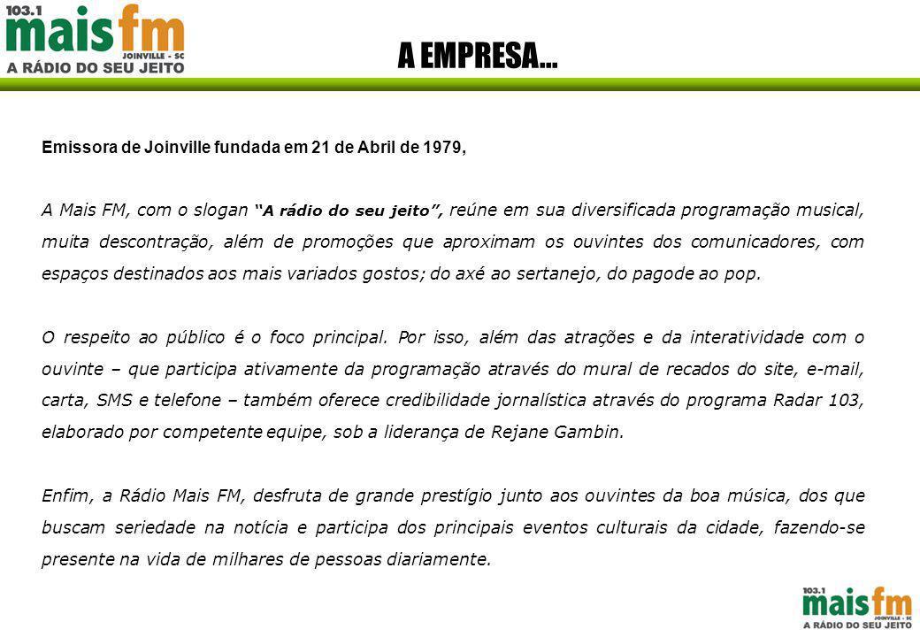 A EMPRESA... Emissora de Joinville fundada em 21 de Abril de 1979,