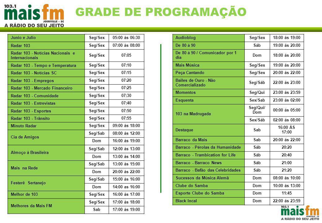 GRADE DE PROGRAMAÇÃO Junio e Julio Seg/Sex 05:00 às 06:30 Radar 103