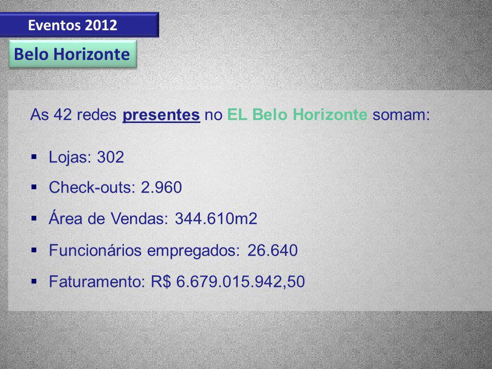 Belo Horizonte Eventos 2012