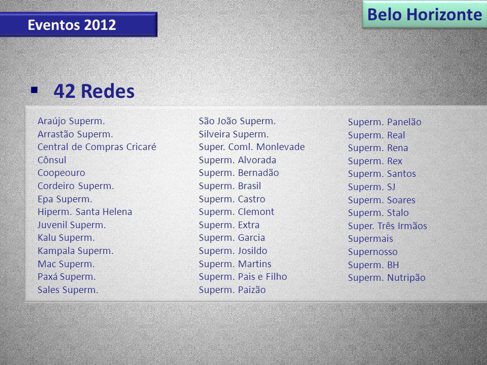 42 Redes Belo Horizonte Eventos 2012 Araújo Superm. Arrastão Superm.