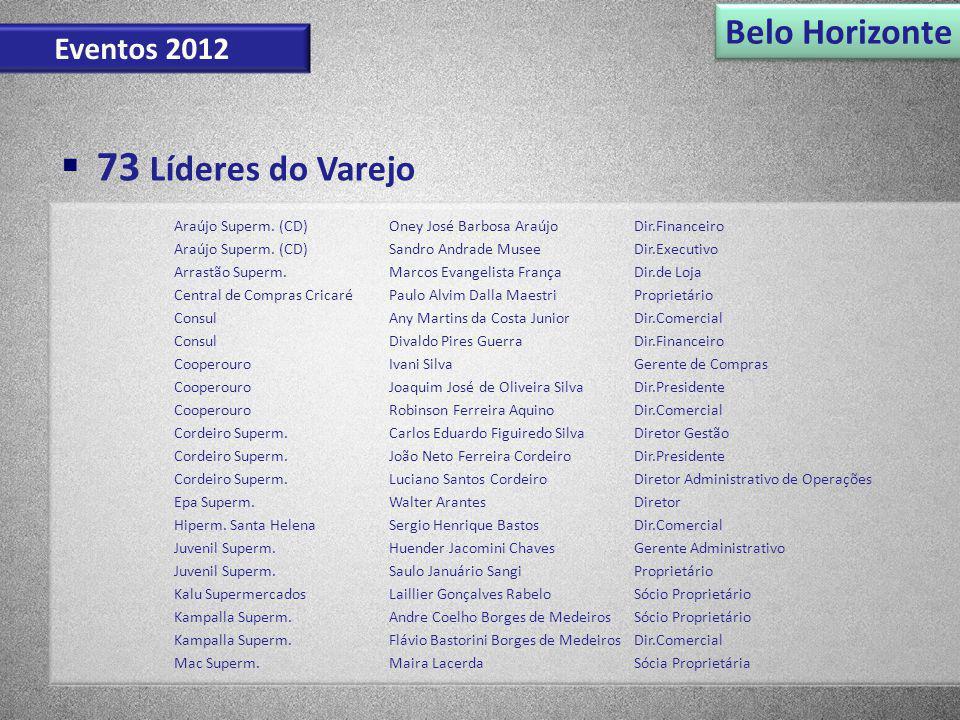 73 Líderes do Varejo Belo Horizonte Eventos 2012 Araújo Superm. (CD)