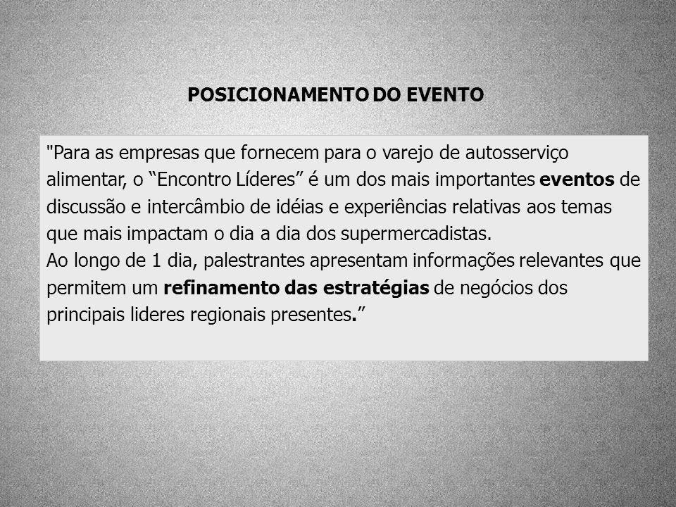 POSICIONAMENTO DO EVENTO