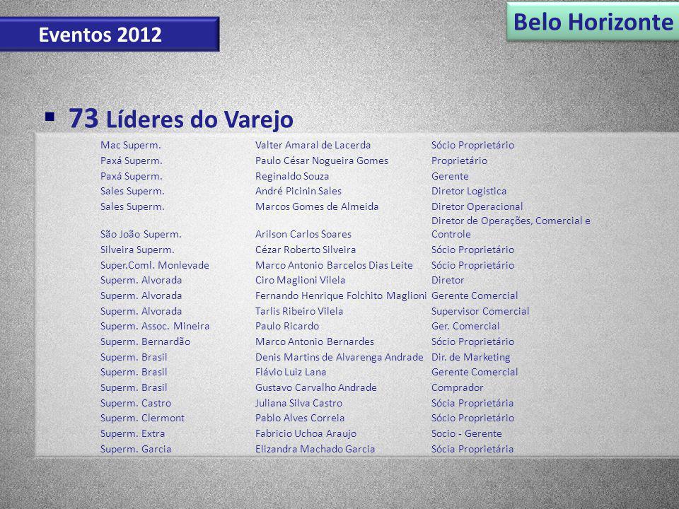 73 Líderes do Varejo Belo Horizonte Eventos 2012 Mac Superm.