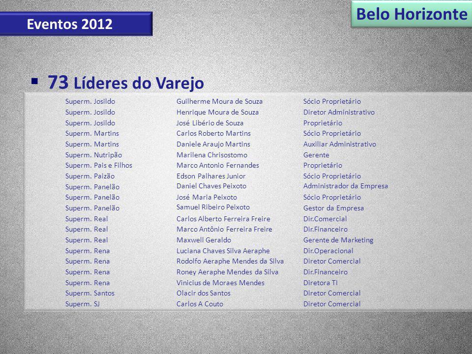 73 Líderes do Varejo Belo Horizonte Eventos 2012 Superm. Josildo
