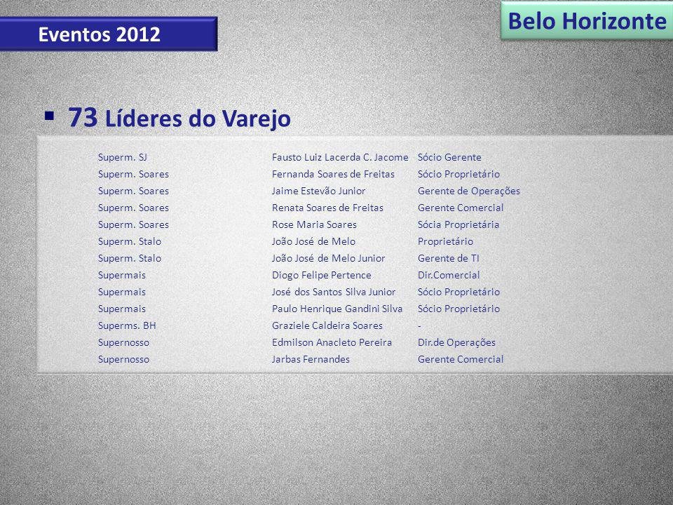 73 Líderes do Varejo Belo Horizonte Eventos 2012 Superm. SJ