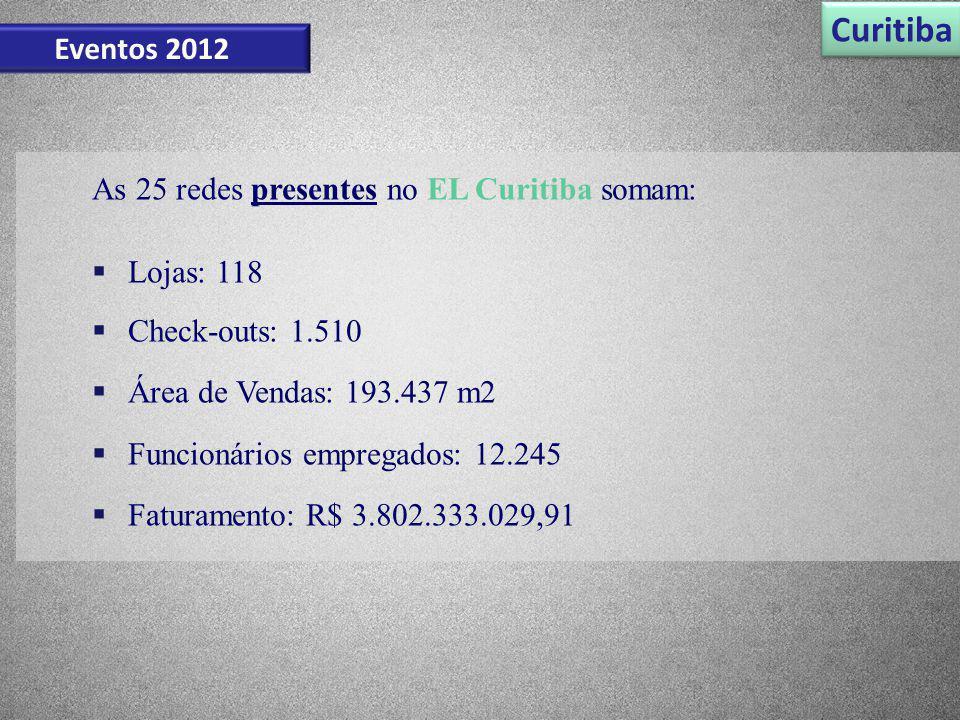 Curitiba Eventos 2012 As 25 redes presentes no EL Curitiba somam: