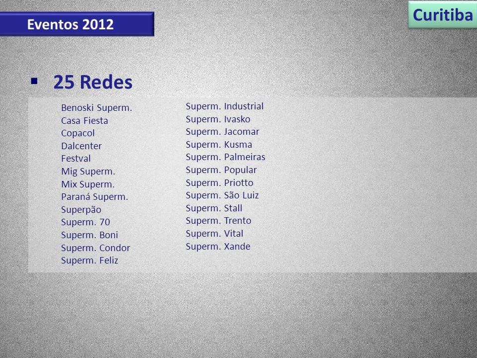 25 Redes Curitiba Eventos 2012 Benoski Superm. Superm. Industrial