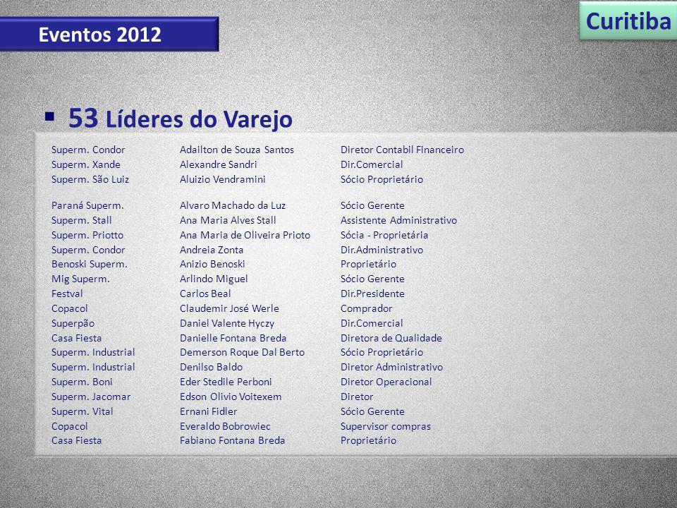 53 Líderes do Varejo Curitiba Eventos 2012 Superm. Condor