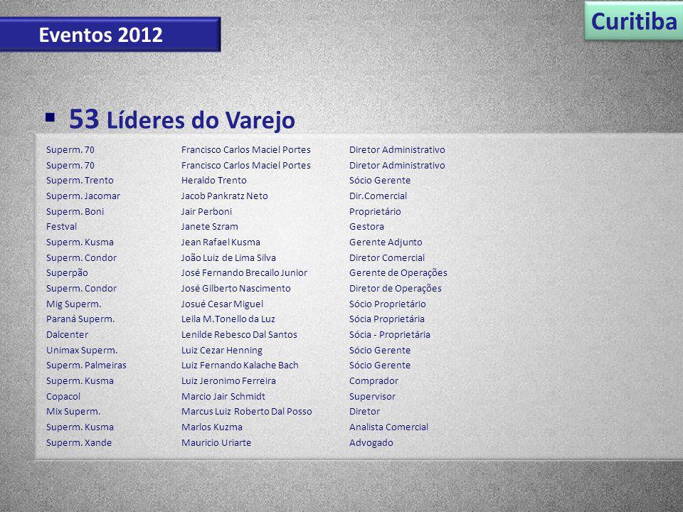 53 Líderes do Varejo Curitiba Eventos 2012 Superm. 70
