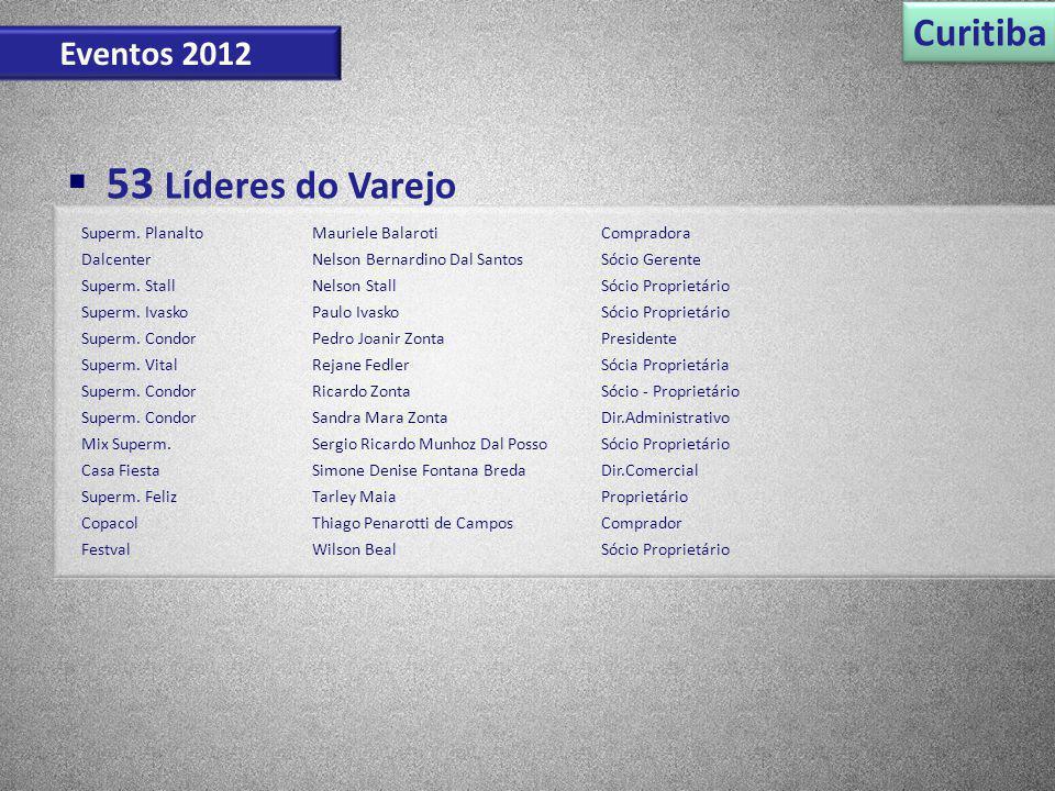 53 Líderes do Varejo Curitiba Eventos 2012 Superm. Planalto