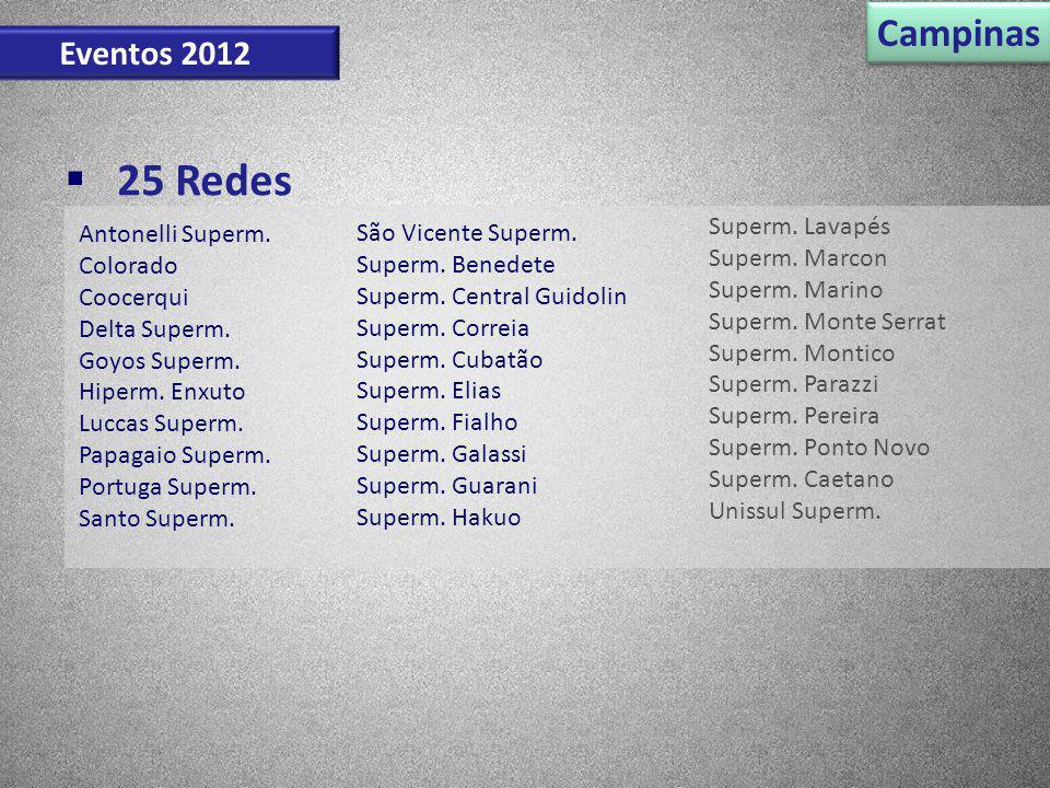 25 Redes Campinas Eventos 2012 Superm. Lavapés Antonelli Superm.