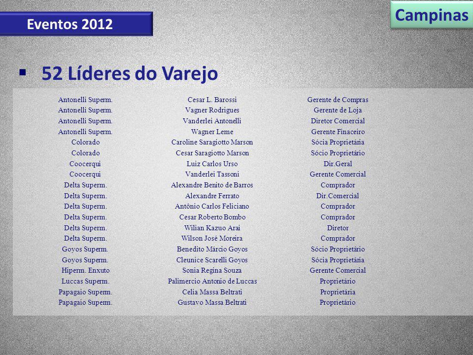 52 Líderes do Varejo Campinas Eventos 2012 Antonelli Superm.