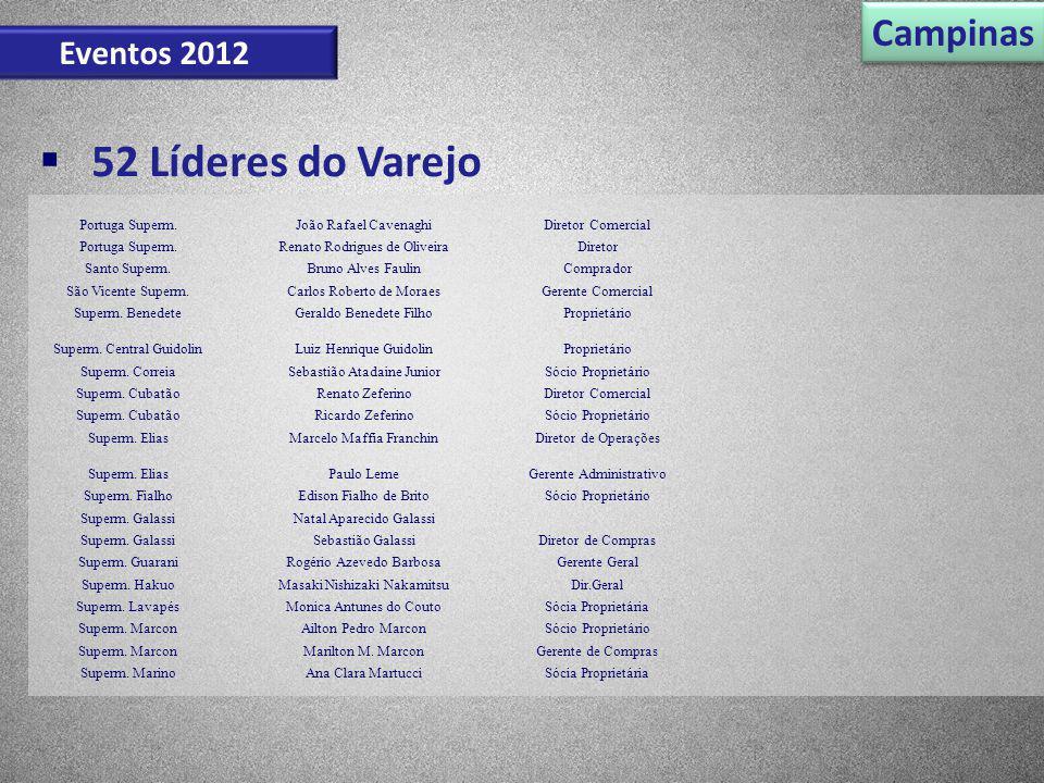 52 Líderes do Varejo Campinas Eventos 2012 Portuga Superm.