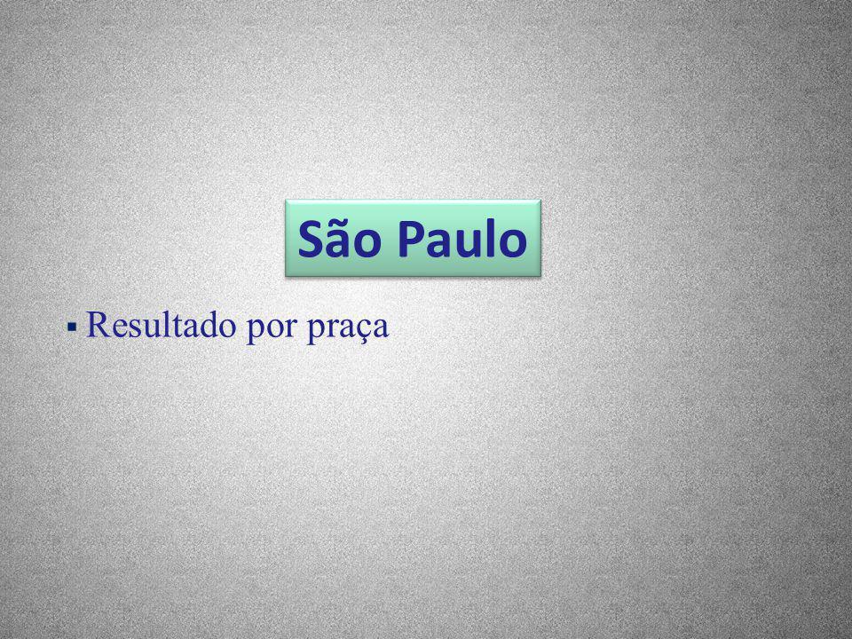 São Paulo Resultado por praça