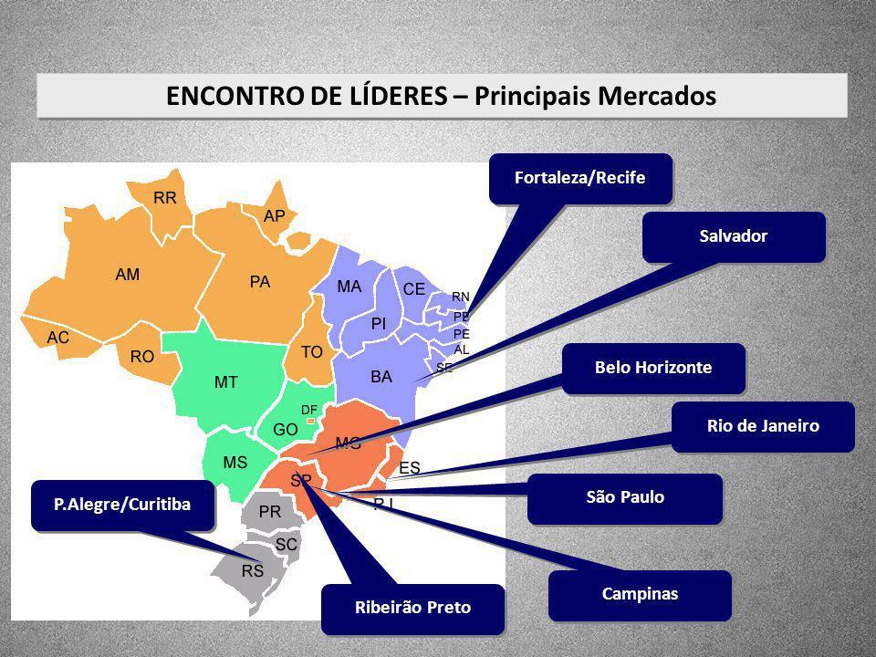 ENCONTRO DE LÍDERES – Principais Mercados
