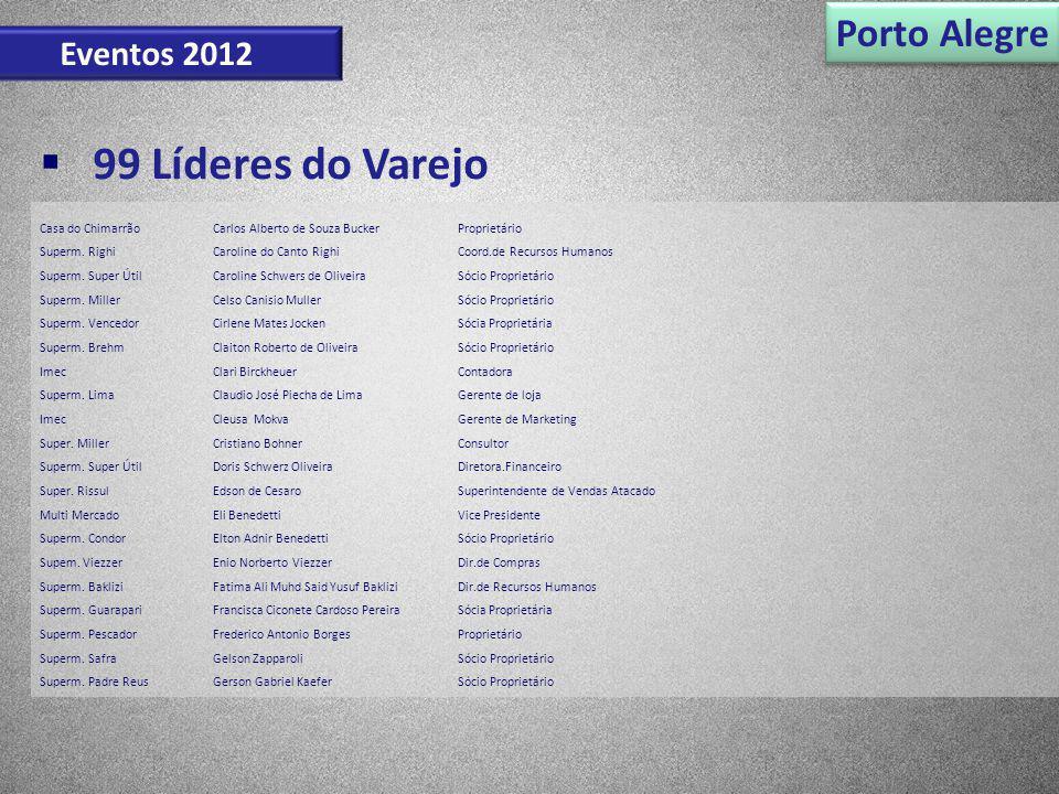 99 Líderes do Varejo Porto Alegre Eventos 2012 Casa do Chimarrão