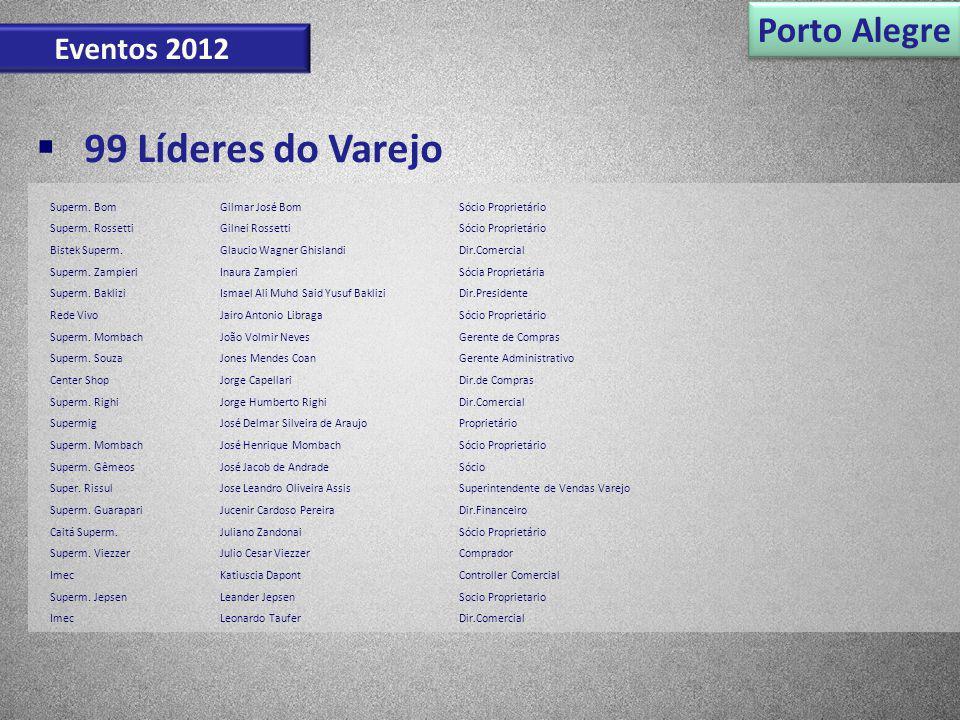 99 Líderes do Varejo Porto Alegre Eventos 2012 Superm. Bom