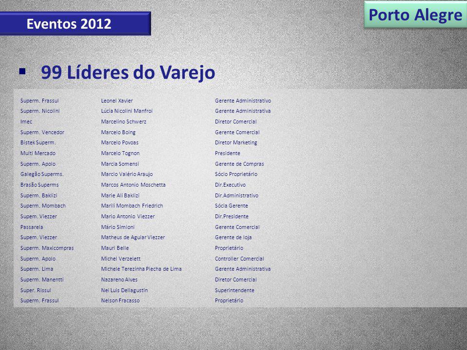 99 Líderes do Varejo Porto Alegre Eventos 2012 Superm. Frassul