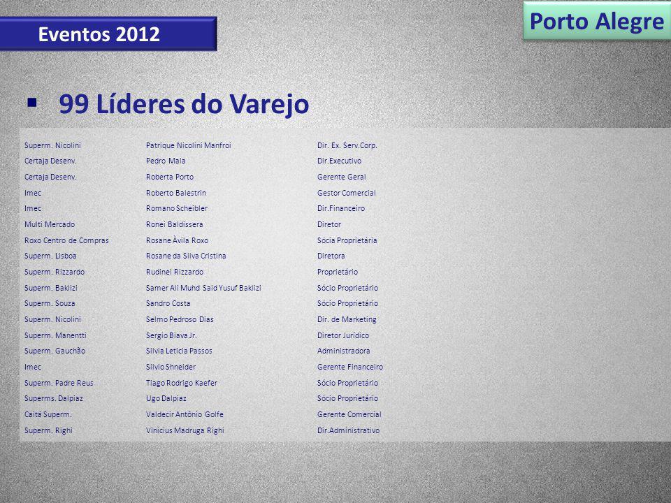 99 Líderes do Varejo Porto Alegre Eventos 2012 Superm. Nicolini