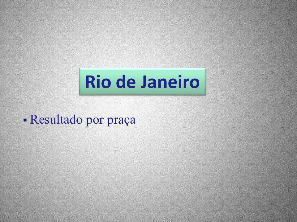 Rio de Janeiro Resultado por praça