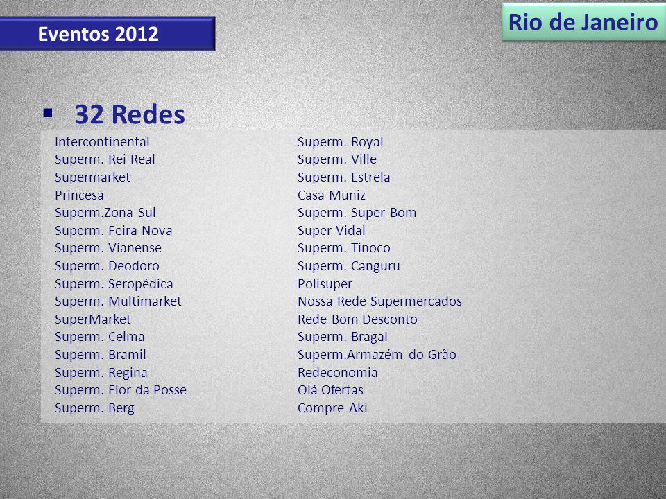 32 Redes Rio de Janeiro Eventos 2012 Intercontinental Superm. Rei Real