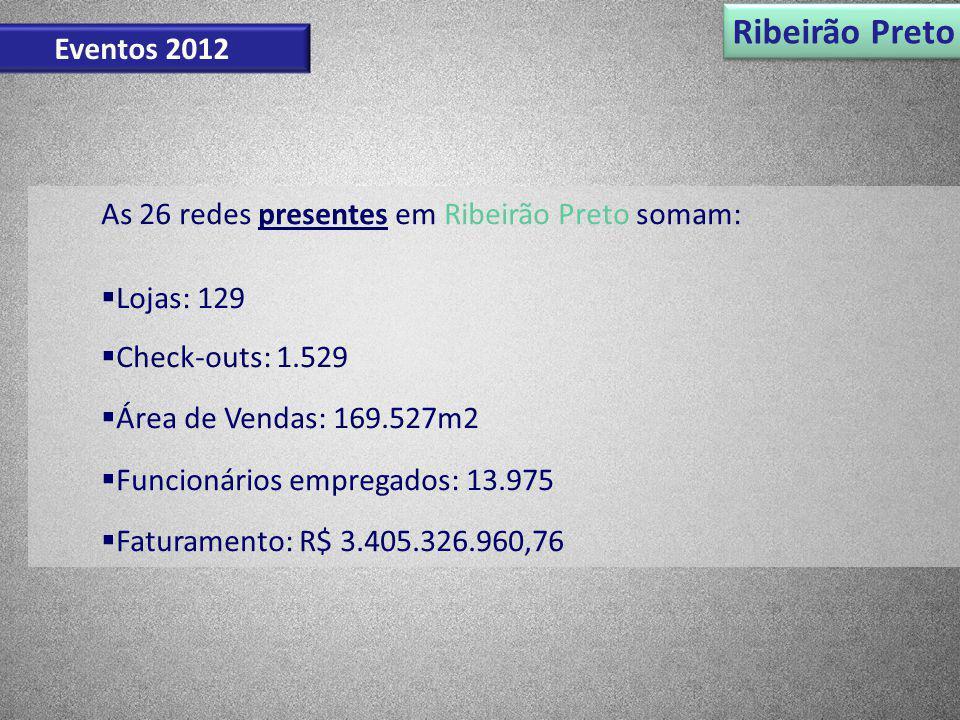 Ribeirão Preto Eventos 2012