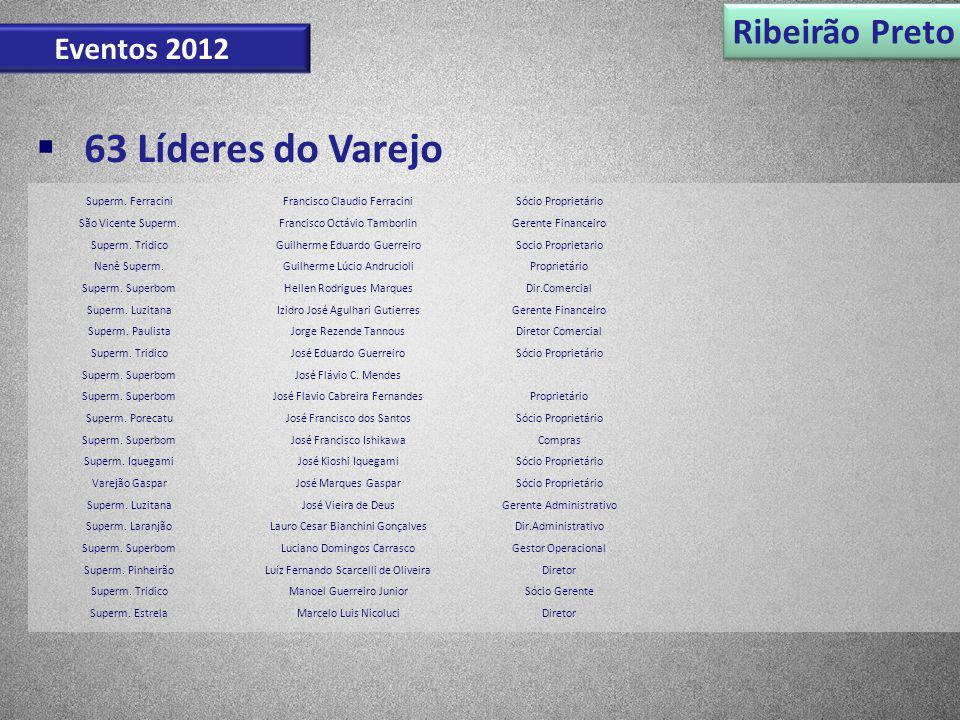 63 Líderes do Varejo Ribeirão Preto Eventos 2012 Superm. Ferracini