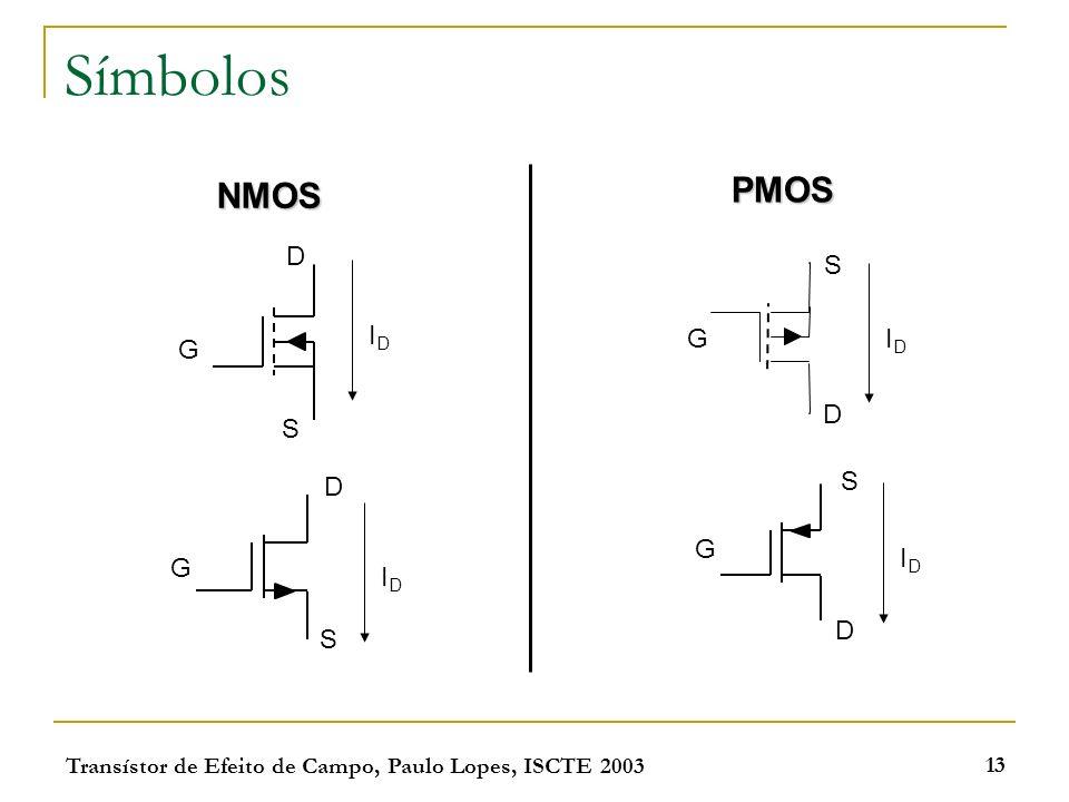 Símbolos PMOS NMOS D S ID G ID G D S D S G ID G ID D S