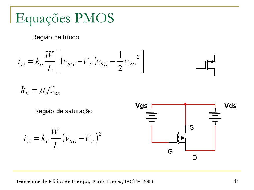 Equações PMOS Vds Vgs Vgs Vds Região de tríodo Região de saturação S S