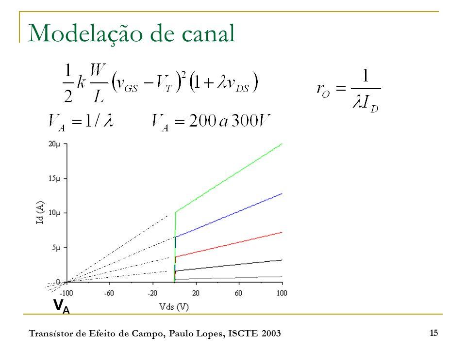 Modelação de canal VA Transístor de Efeito de Campo, Paulo Lopes, ISCTE 2003